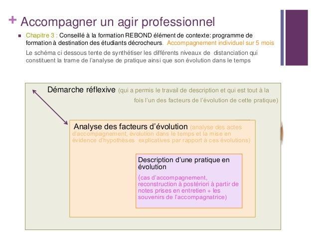 + Accompagner un agir professionnel Chapitre 3 : Conseillé à la formation REBOND élément de contexte: programme deformati...