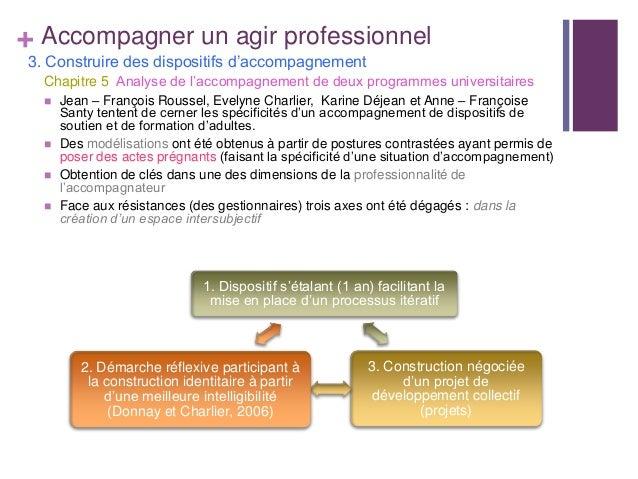 + Accompagner un agir professionnel3. Construire des dispositifs d'accompagnementChapitre 5 Analyse de l'accompagnement de...