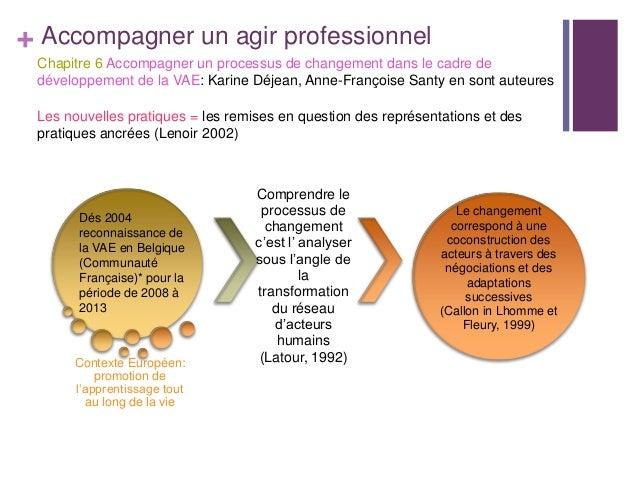 + Accompagner un agir professionnelChapitre 6 Accompagner un processus de changement dans le cadre dedéveloppement de la V...