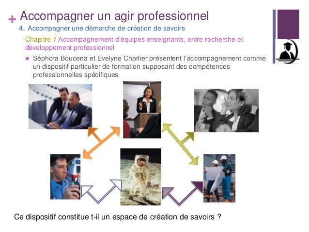 + Accompagner un agir professionnel4. Accompagner une démarche de création de savoirsChapitre 7 Accompagnement d'équipes e...