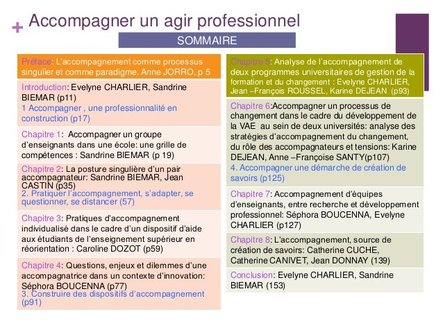 + Accompagner un agir professionnelPréface: L'accompagnement comme processussingulier et comme paradigme. Anne JORRO, p 5I...