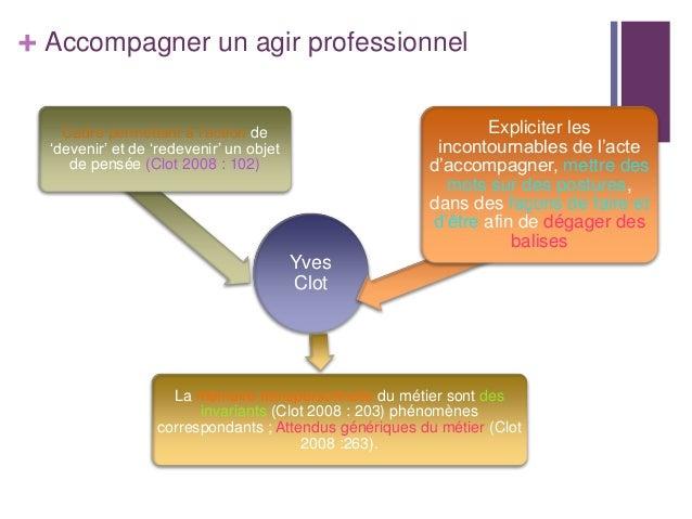 + Accompagner un agir professionnelYvesClotCadre permettant à l'action de'devenir' et de 'redevenir' un objetde pensée (Cl...