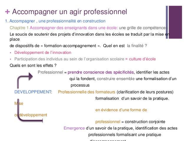 + Accompagner un agir professionnel1. Accompagner , une professionnalité en constructionChapitre 1 Accompagner des enseign...