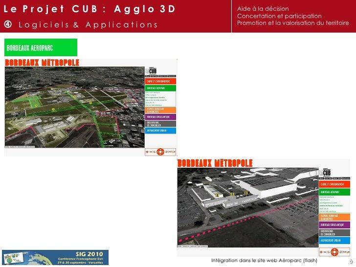 Intégration dans le site web Aéroparc (flash) L e  P r o j e t  C U B  :  A g g l o  3 D    L o g i c i e l s  &  A p p l...