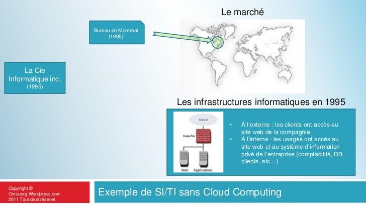 Exemple de SI/TI sans Cloud Computing<br />Le marché<br />Bureau de Montréal (1995)<br />Bureau de Montréal (1995)<br />La...
