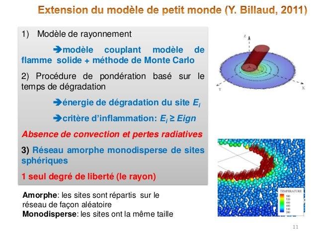 1) Modèle de rayonnement  modèle couplant modèle de flamme solide + méthode de Monte Carlo 2) Procédure de pondération ba...