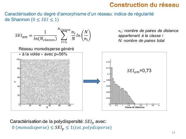Réseau monodisperse généré « à la volée » avec p=56%  18