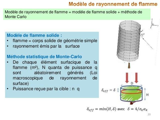 Modèle de rayonnement de flamme = modèle de flamme solide + méthode de Monte Carlo  Modèle de flamme solide : • flamme = c...