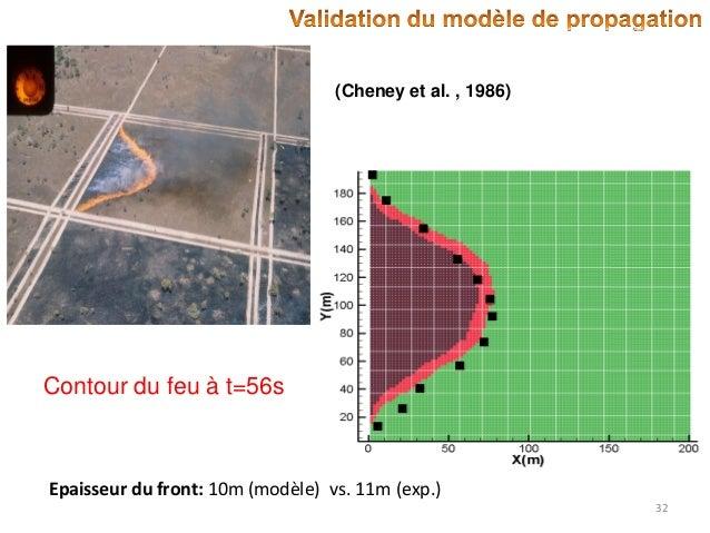 (Cheney et al. , 1986)  Contour du feu à t=56s  Epaisseur du front: 10m (modèle) vs. 11m (exp.) 32