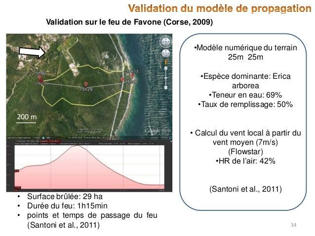 Validation sur le feu de Favone (Corse, 2009) •Modèle numérique du terrain 25m 25m  •Espèce dominante: Erica arborea •Tene...