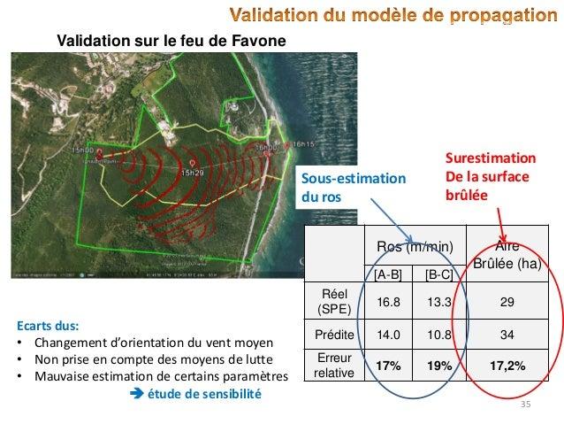 Validation sur le feu de Favone  Sous-estimation du ros  Surestimation De la surface brûlée  Ros (m/min)  Aire Brûlée (ha)...