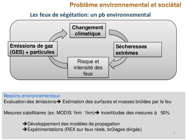 Les feux de végétation: un pb environnemental Changement climatique Emissions de gaz (GES) + particules  Sécheresses extrê...