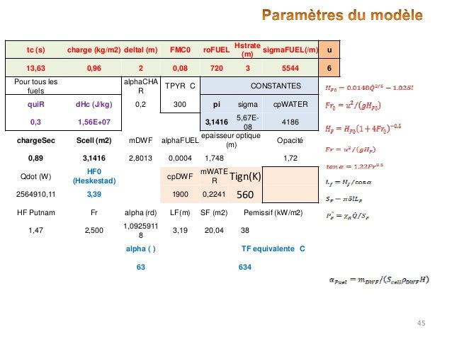 tc (s) 13,63  charge (kg/m2) deltal (m) 0,96  Pour tous les fuels  2  FMC0  roFUEL  0,08  720  Hstrate sigmaFUEL(/m) (m) 3...