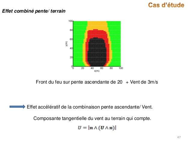 Effet combiné pente/ terrain  Front du feu sur pente ascendante de 20 + Vent de 3m/s  Effet accélératif de la combinaison ...