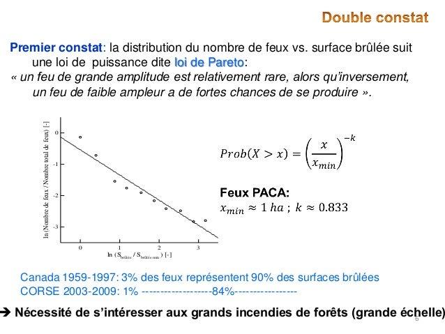 Premier constat: la distribution du nombre de feux vs. surface brûlée suit une loi de puissance dite loi de Pareto: « un f...