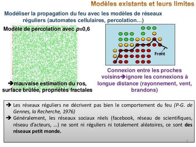 Modéliser la propagation du feu avec les modèles de réseaux réguliers (automates cellulaires, percolation…) Modèle de perc...