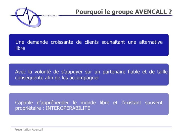 Pourquoi le groupe AVENCALL ? Présentation Avencall Une demande croissante de clients souhaitant une alternative libre Ave...