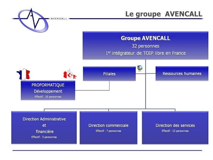 Le groupe  AVENCALL