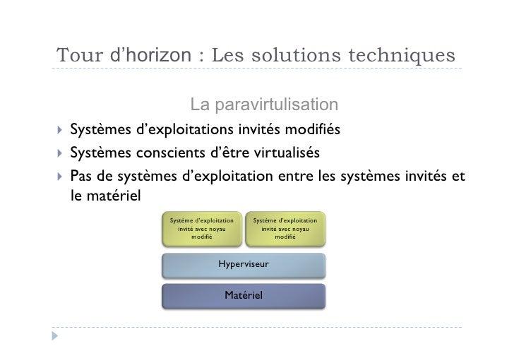 etude-de-la-virtualisation-15-728.jpg?cb
