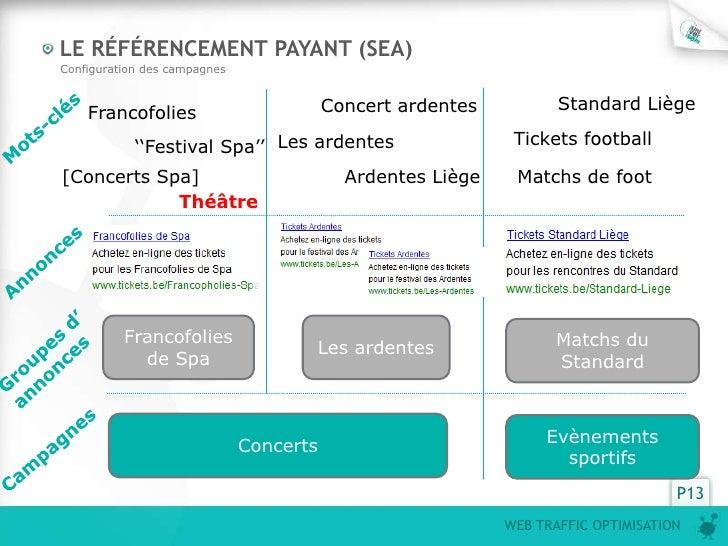 LE RÉFÉRENCEMENT PAYANT (SEA)Configuration des campagnes    Francofolies                         Concert ardentes         ...