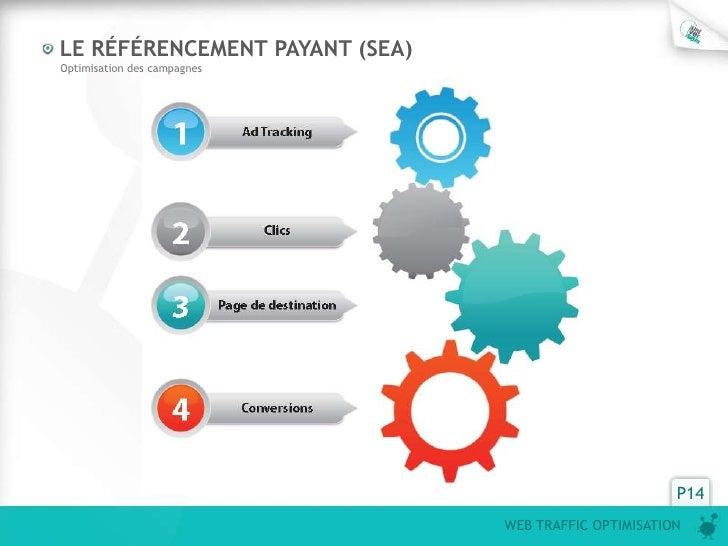LE RÉFÉRENCEMENT PAYANT (SEA)Optimisation des campagnes                                                       P14         ...