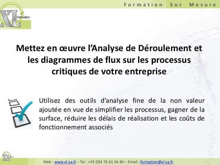 Mettez en œuvre l'Analyse de Déroulement et les diagrammes de flux sur les processus critiques de votre entreprise<br />Ut...