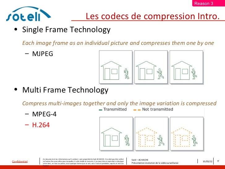 Reason 3                                                                          Les codecs de compression Intro. • Singl...