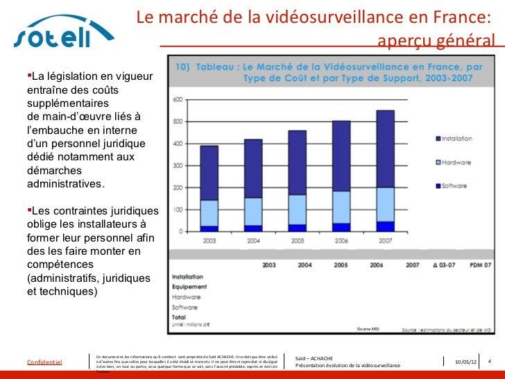 Le marché de la vidéosurveillance en France:                                                                     aperçu gé...