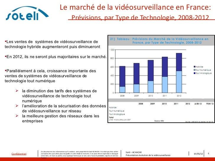 Le marché de la vidéosurveillance en France:                                                               Prévisions, par...