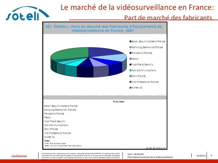 Le marché de la vidéosurveillance en France:                                                                              ...