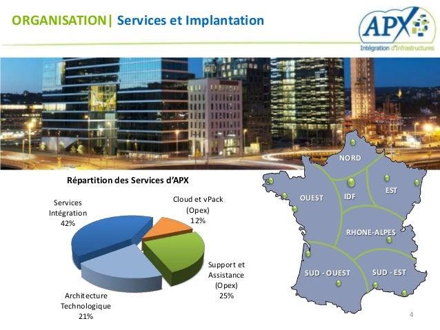 ORGANISATION  Services et Implantation                                                                  NORD          Répa...