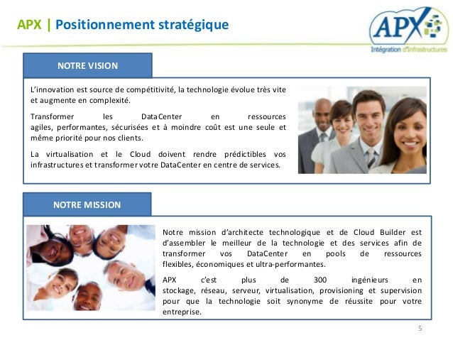 APX   Positionnement stratégique         NOTRE VISION  L'innovation est source de compétitivité, la technologie évolue trè...