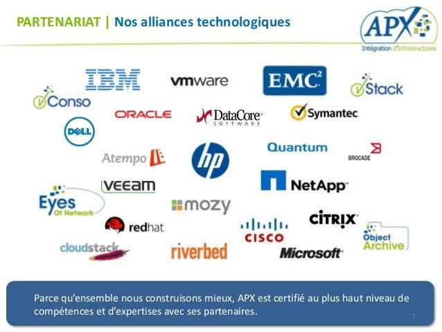 PARTENARIAT   Nos alliances technologiques  Parce qu'ensemble nous construisons mieux, APX est certifié au plus haut nivea...