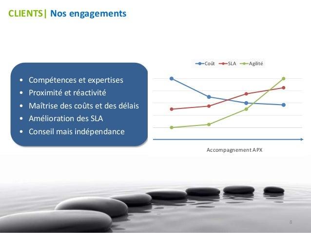 CLIENTS  Nos engagements                                         Coût   SLA   Agilité  •   Compétences et expertises  •   ...