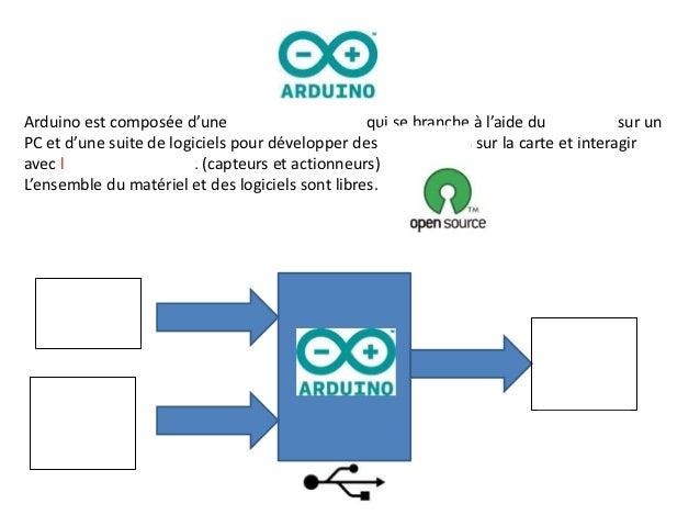 Arduino est composée d'une carte électronique qui se branche à l'aide du port USB sur unPC et d'une suite de logiciels pou...