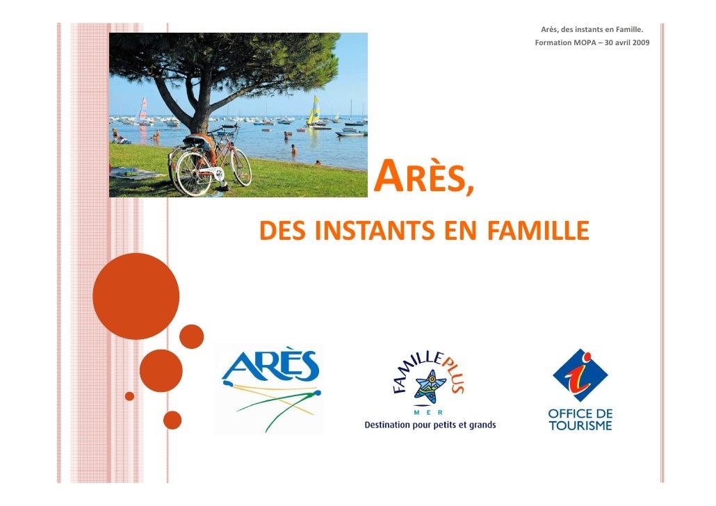 Arès, des instants en Famille.                    Formation MOPA – 30 avril 2009            ARÈS, DES INSTANTS EN FAMILLE