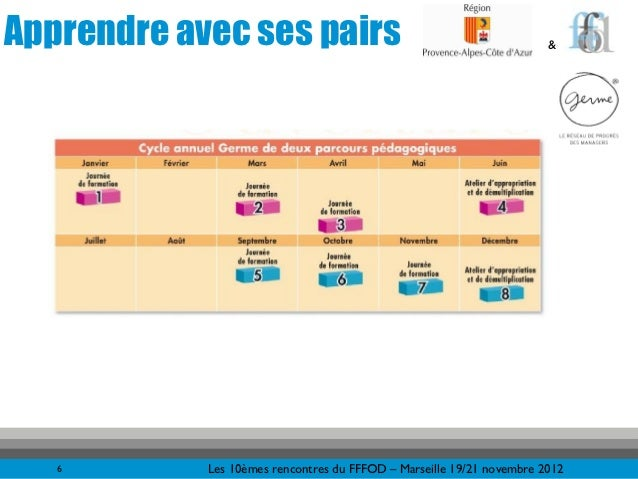 Apprendre avec ses pairs                                               &   6        Les 10èmes rencontres du FFFOD – Marse...