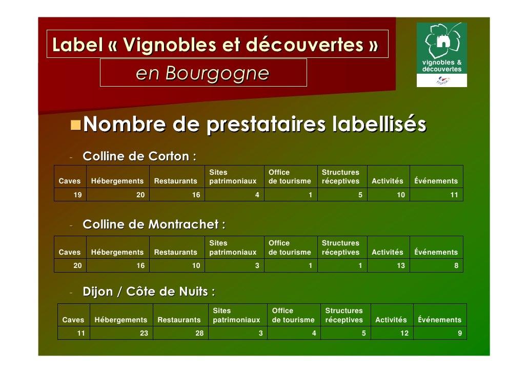 Label « Vignobles et découvertes »         en Bourgogne     Promotion-communication -   Communiqués et dossiers de presse ...
