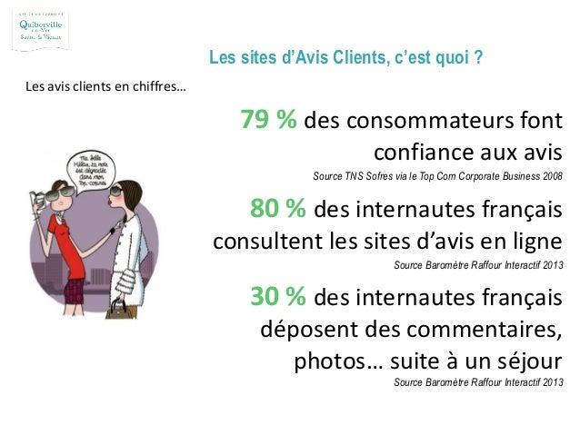 Les sites d'Avis Clients, c'est quoi ? Les avis clients en chiffres… 79 % des consommateurs font confiance aux avis Source...