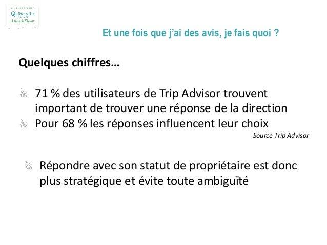 Extrait du blog E-tourisme.info Sept 2012 Je réponds !