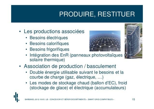 PRODUIRE, RESTITUER• Les productions associées  •   Besoins électriques  •   Besoins calorifiques  •   Besoins frigorifiqu...