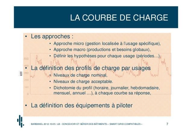 LA COURBE DE CHARGE• Les approches :                • Approche micro (gestion localisée à l'usage spécifique),            ...