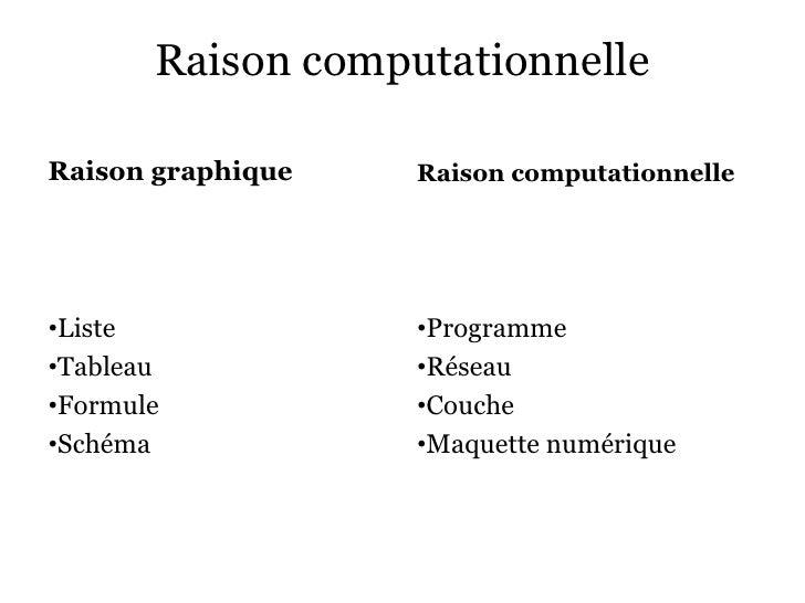 Raison computationnelleRaison graphique                       Raison computationnelle•Liste                               ...