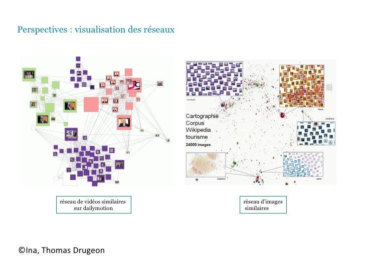 Perspectives : visualisation des réseaux          réseau de vidéos similaires      réseau d'images               sur daily...