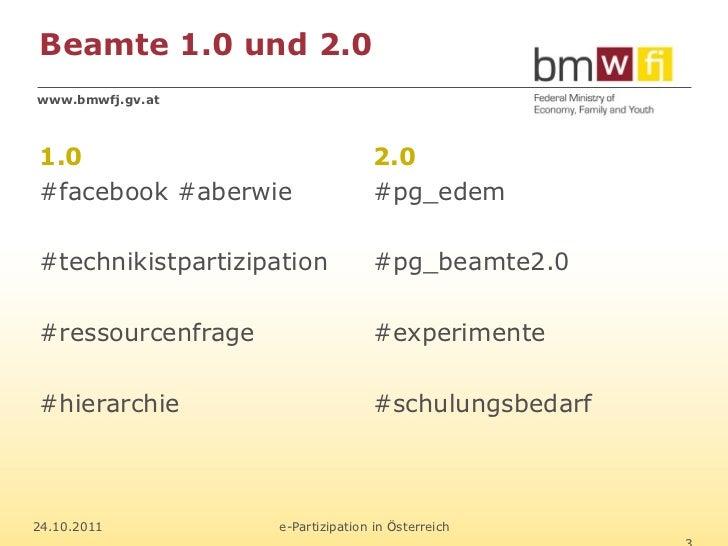 e-Partizipation in Österreich (in 10 Minuten) Slide 3
