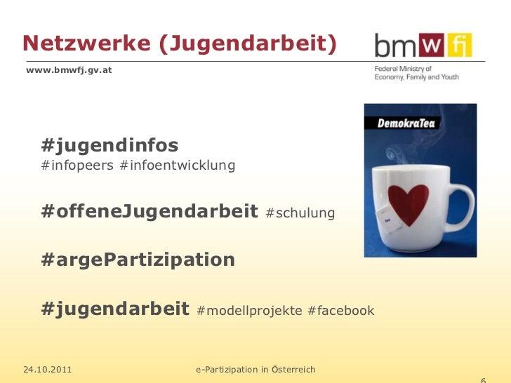 Netzwerke (Jugendarbeit)www.bmwfj.gv.at   #jugendinfos   #infopeers #infoentwicklung   #offeneJugendarbeit                ...