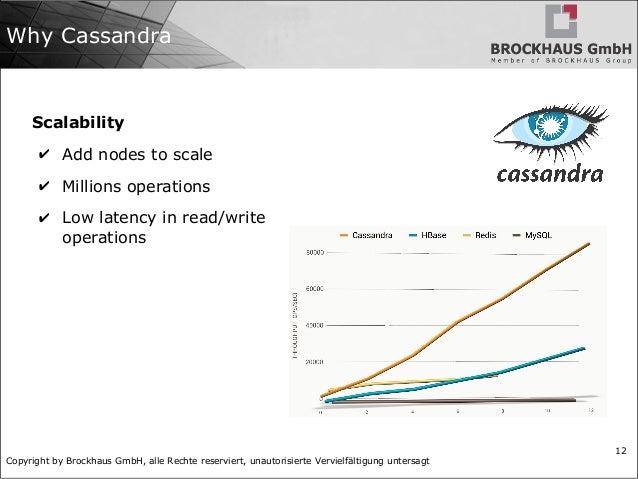Copyright by Brockhaus GmbH, alle Rechte reserviert, unautorisierte Vervielfältigung untersagt 12 Why Cassandra Scalabilit...