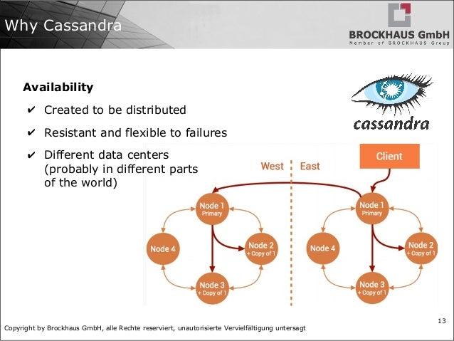 Copyright by Brockhaus GmbH, alle Rechte reserviert, unautorisierte Vervielfältigung untersagt 13 Why Cassandra Availabili...