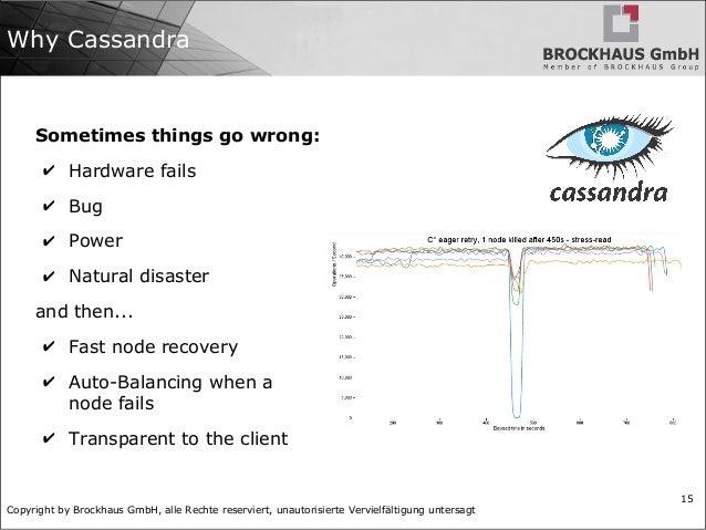 Copyright by Brockhaus GmbH, alle Rechte reserviert, unautorisierte Vervielfältigung untersagt 15 Why Cassandra Sometimes ...