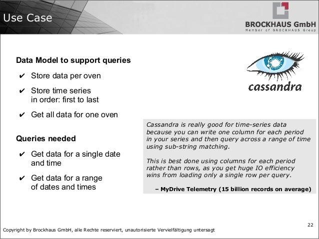 Copyright by Brockhaus GmbH, alle Rechte reserviert, unautorisierte Vervielfältigung untersagt 22 Use Case Data Model to s...